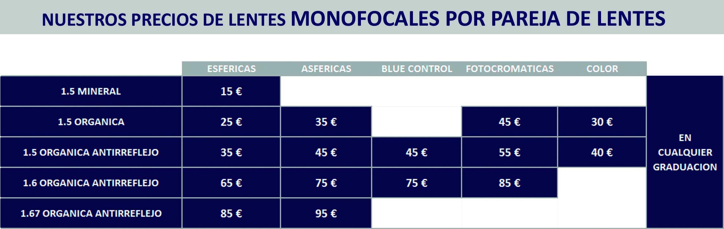1ed2292e52 Lentes Monofocales | NavOptica